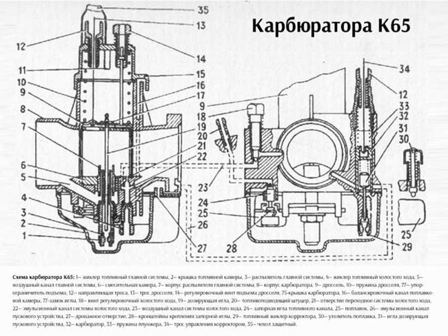 схема карбюратора к65