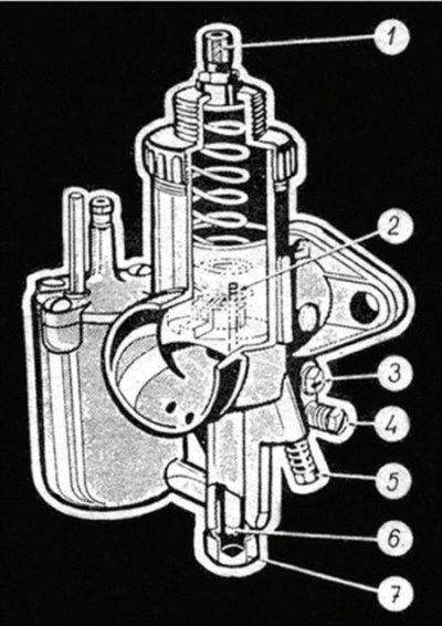 рисунок карбюратор в разрезе
